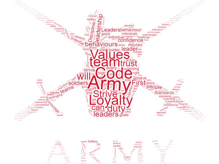army_word_cloud